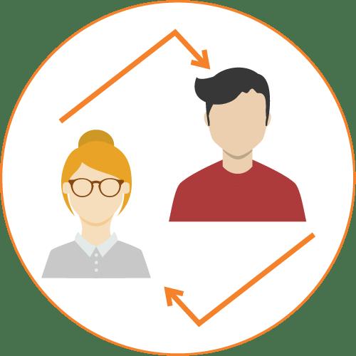 Карьерный коучинг (дополнительная услуга для карьерный консультант)