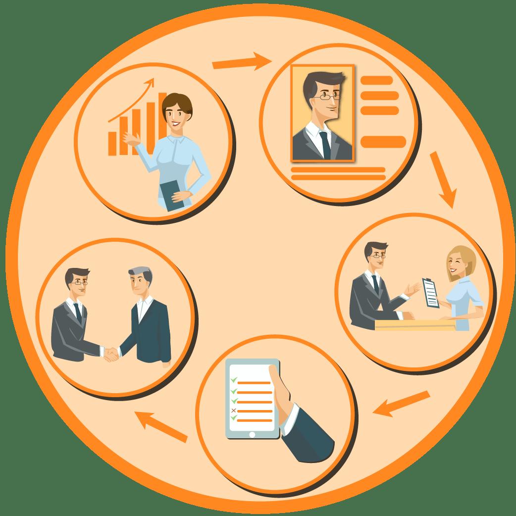 Вебинар - Как найти работу в 2018 году - Системное видение процесса трудоустройства